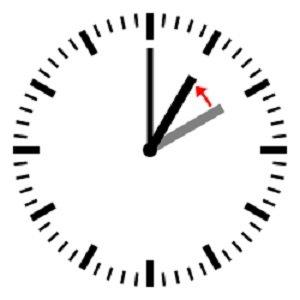 המחשת סיום שעון הקיץ בישראל – בשעה 02:00 מזיזים מחוגי השעון שעה לאחור