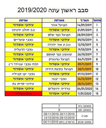לוח משחקים עירוני אשדוד